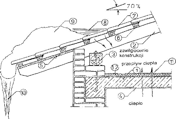 tmp32f5-2