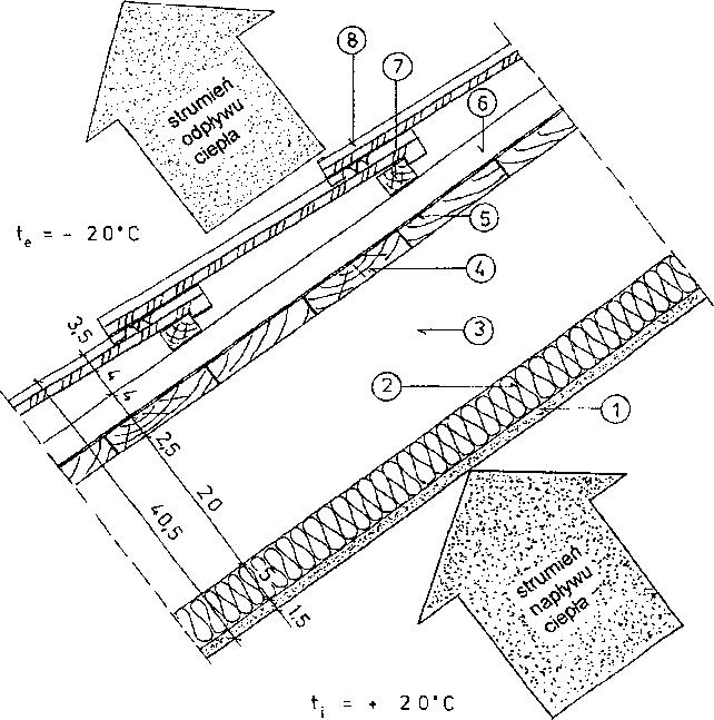 tmpf50-8