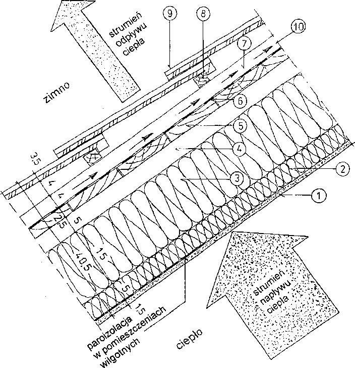 tmpf50-9